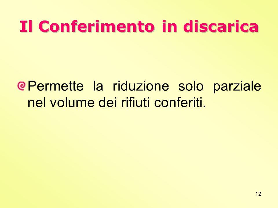 12 Permette la riduzione solo parziale nel volume dei rifiuti conferiti. Il Conferimento in discarica