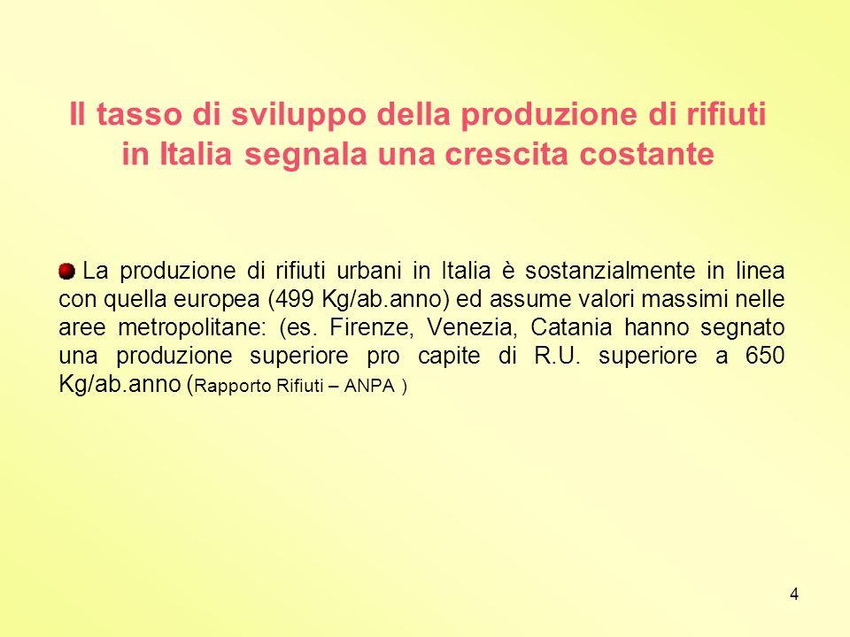 4 Il tasso di sviluppo della produzione di rifiuti in Italia segnala una crescita costante La produzione di rifiuti urbani in Italia è sostanzialmente