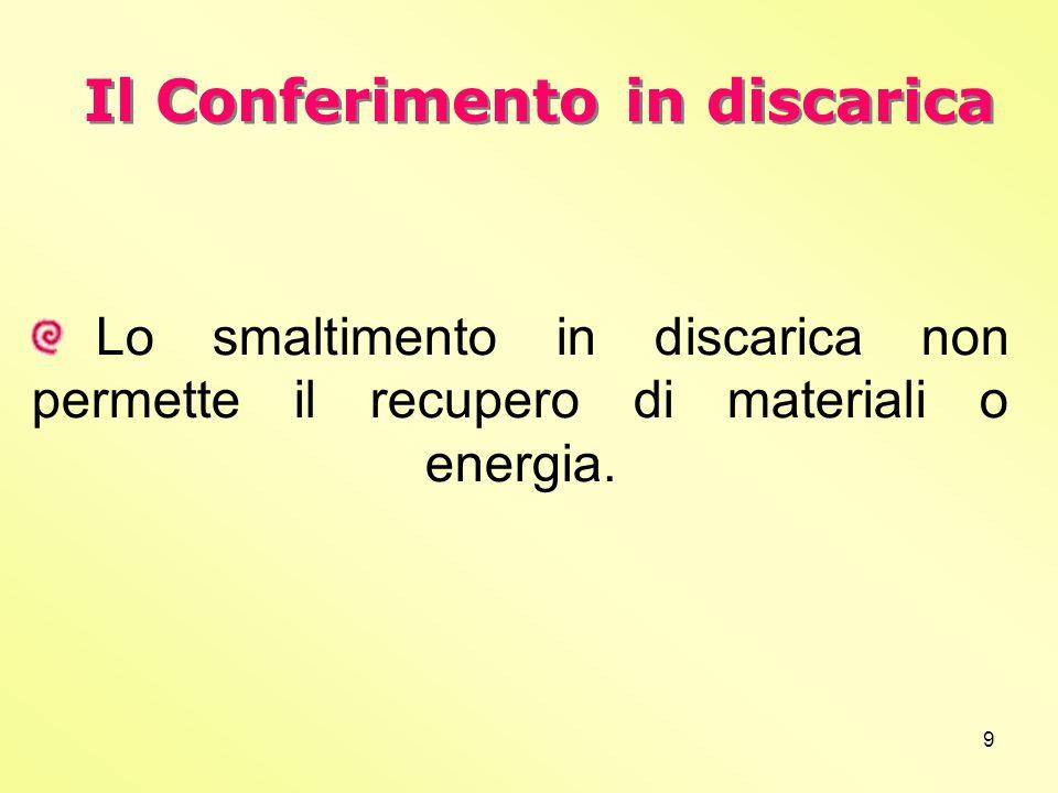 9 Lo smaltimento in discarica non permette il recupero di materiali o energia. Il Conferimento in discarica