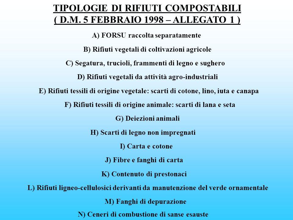 TIPOLOGIE DI RIFIUTI COMPOSTABILI ( D.M. 5 FEBBRAIO 1998 – ALLEGATO 1 ) A) FORSU raccolta separatamente B) Rifiuti vegetali di coltivazioni agricole C