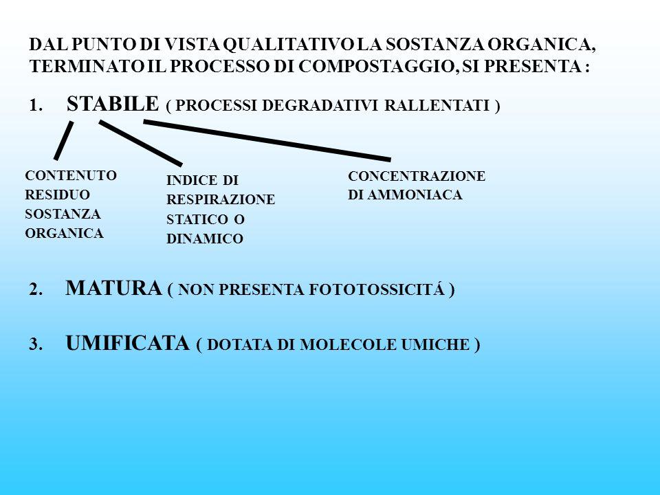 DAL PUNTO DI VISTA QUALITATIVO LA SOSTANZA ORGANICA, TERMINATO IL PROCESSO DI COMPOSTAGGIO, SI PRESENTA : 1. STABILE ( PROCESSI DEGRADATIVI RALLENTATI