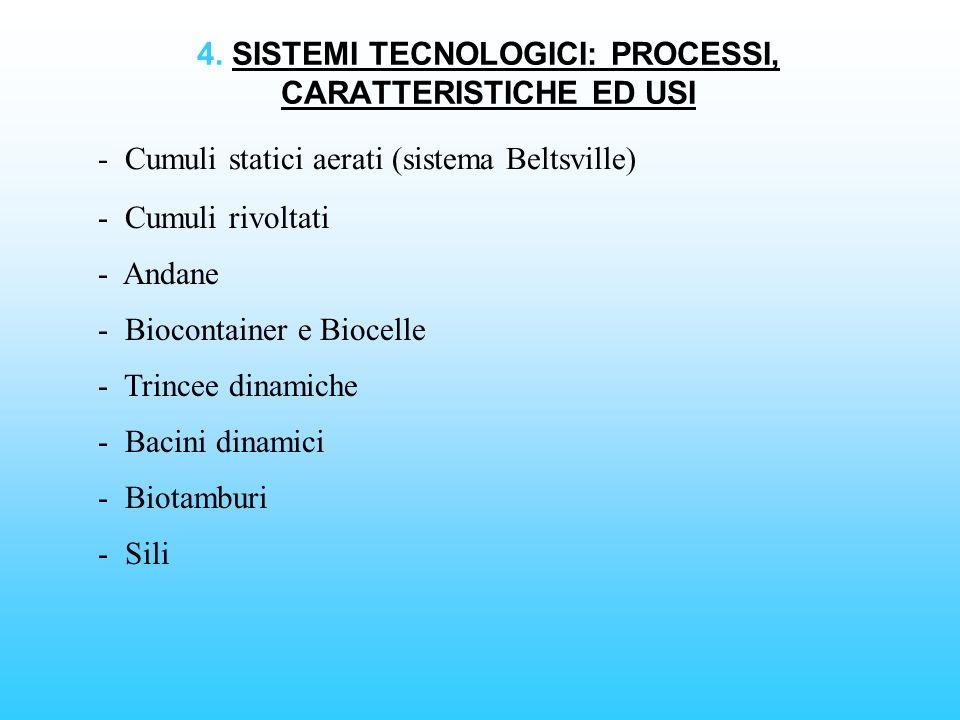4. SISTEMI TECNOLOGICI: PROCESSI, CARATTERISTICHE ED USI - Cumuli statici aerati (sistema Beltsville) - Andane - Biocontainer e Biocelle - Cumuli rivo