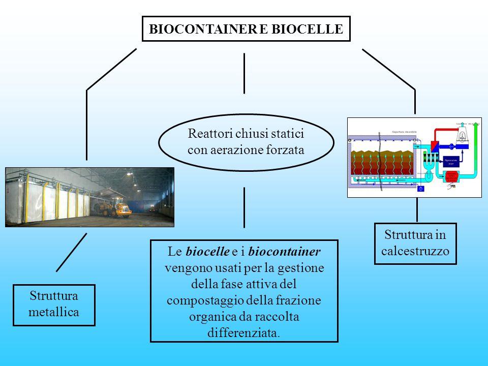 BIOCONTAINER E BIOCELLE Reattori chiusi statici con aerazione forzata Le biocelle e i biocontainer vengono usati per la gestione della fase attiva del
