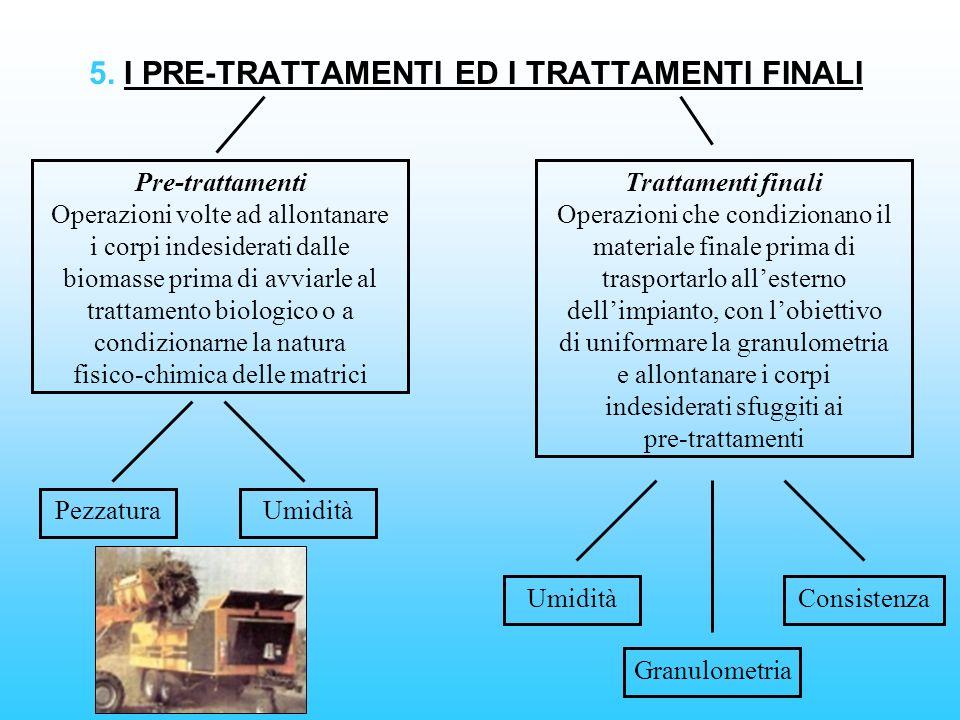 5. I PRE-TRATTAMENTI ED I TRATTAMENTI FINALI Pre-trattamenti Operazioni volte ad allontanare i corpi indesiderati dalle biomasse prima di avviarle al