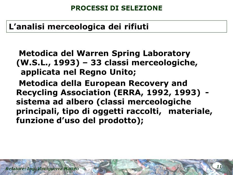 Relatore: Ing. Vinciguerra Matteo 11 PROCESSI DI SELEZIONE Metodica del Warren Spring Laboratory (W.S.L., 1993) – 33 classi merceologiche, applicata n