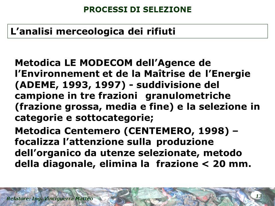 Relatore: Ing. Vinciguerra Matteo 13 PROCESSI DI SELEZIONE Metodica LE MODECOM dellAgence de lEnvironnement et de la Maîtrise de lEnergie (ADEME, 1993