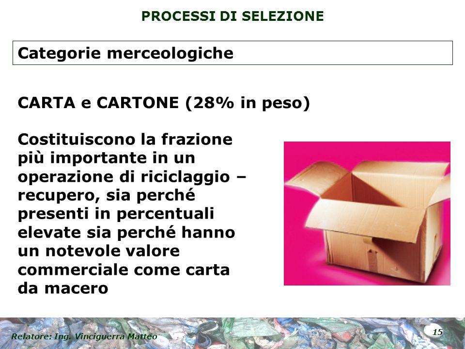 Relatore: Ing. Vinciguerra Matteo 15 PROCESSI DI SELEZIONE CARTA e CARTONE (28% in peso) Categorie merceologiche Costituiscono la frazione più importa