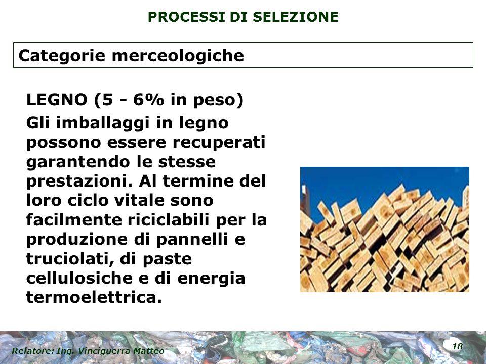 Relatore: Ing. Vinciguerra Matteo 18 PROCESSI DI SELEZIONE LEGNO (5 - 6% in peso) Gli imballaggi in legno possono essere recuperati garantendo le stes