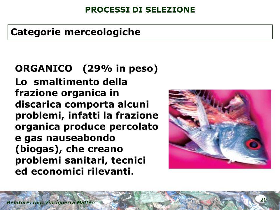 Relatore: Ing. Vinciguerra Matteo 20 PROCESSI DI SELEZIONE ORGANICO (29% in peso) Lo smaltimento della frazione organica in discarica comporta alcuni
