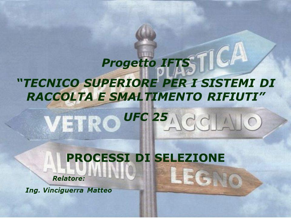 Progetto IFTS TECNICO SUPERIORE PER I SISTEMI DI RACCOLTA E SMALTIMENTO RIFIUTI UFC 25 PROCESSI DI SELEZIONE Relatore: Ing. Vinciguerra Matteo