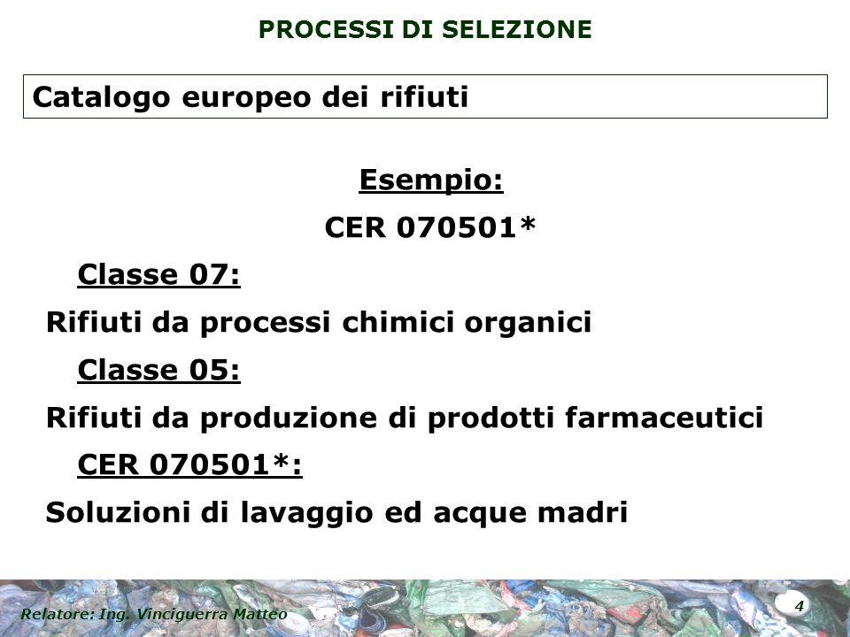 Relatore: Ing. Vinciguerra Matteo 4 PROCESSI DI SELEZIONE Esempio: CER 070501* Classe 07: Rifiuti da processi chimici organici Classe 05: Rifiuti da p