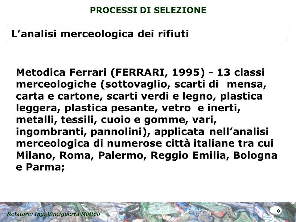 Relatore: Ing. Vinciguerra Matteo 9 PROCESSI DI SELEZIONE Metodica Ferrari (FERRARI, 1995) - 13 classi merceologiche (sottovaglio, scarti di mensa, ca