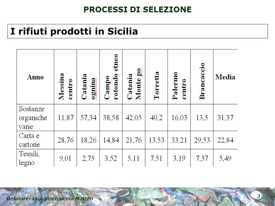 Relatore: Ing. Vinciguerra Matteo 3 PROCESSI DI SELEZIONE I rifiuti prodotti in Sicilia