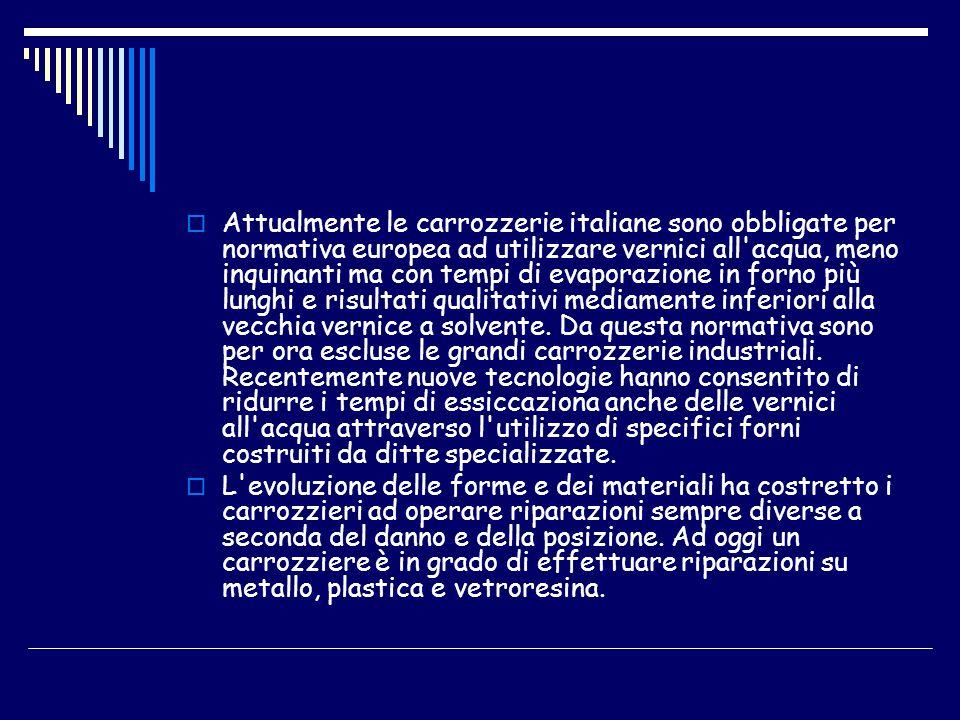 Attualmente le carrozzerie italiane sono obbligate per normativa europea ad utilizzare vernici all'acqua, meno inquinanti ma con tempi di evaporazione