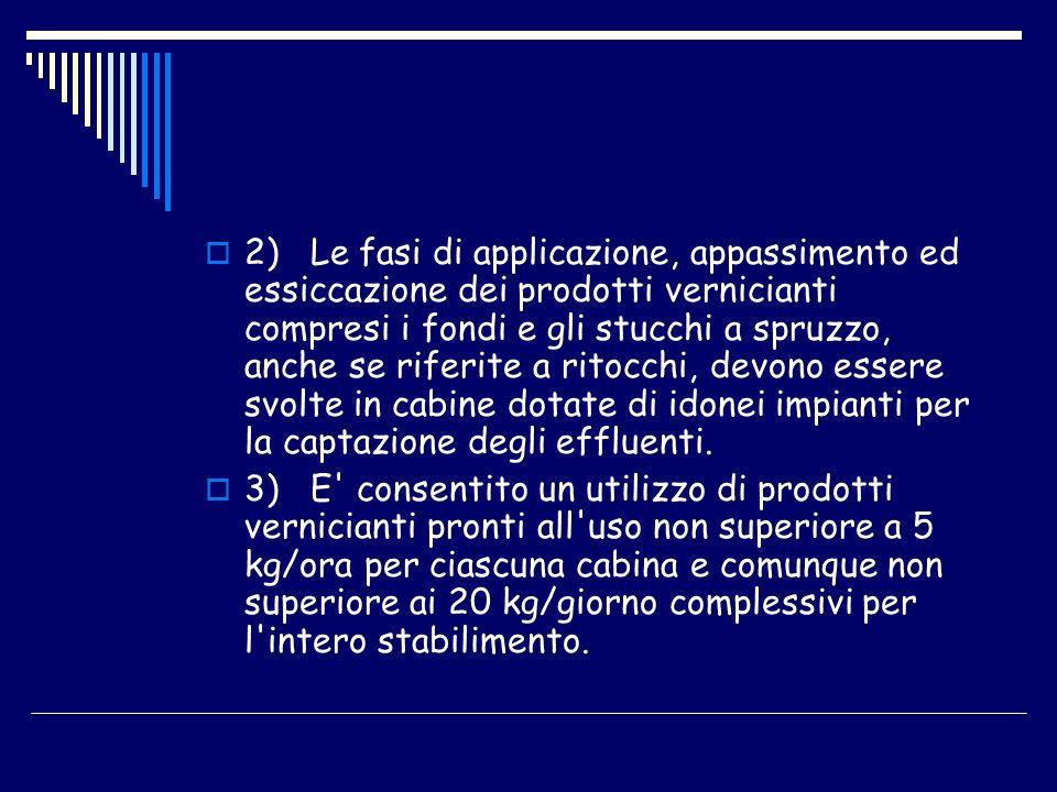 2) Le fasi di applicazione, appassimento ed essiccazione dei prodotti vernicianti compresi i fondi e gli stucchi a spruzzo, anche se riferite a ritocc