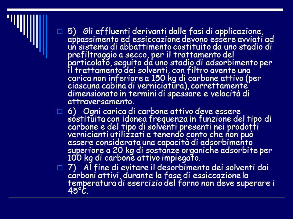 5) Gli effluenti derivanti dalle fasi di applicazione, appassimento ed essiccazione devono essere avviati ad un sistema di abbattimento costituito da