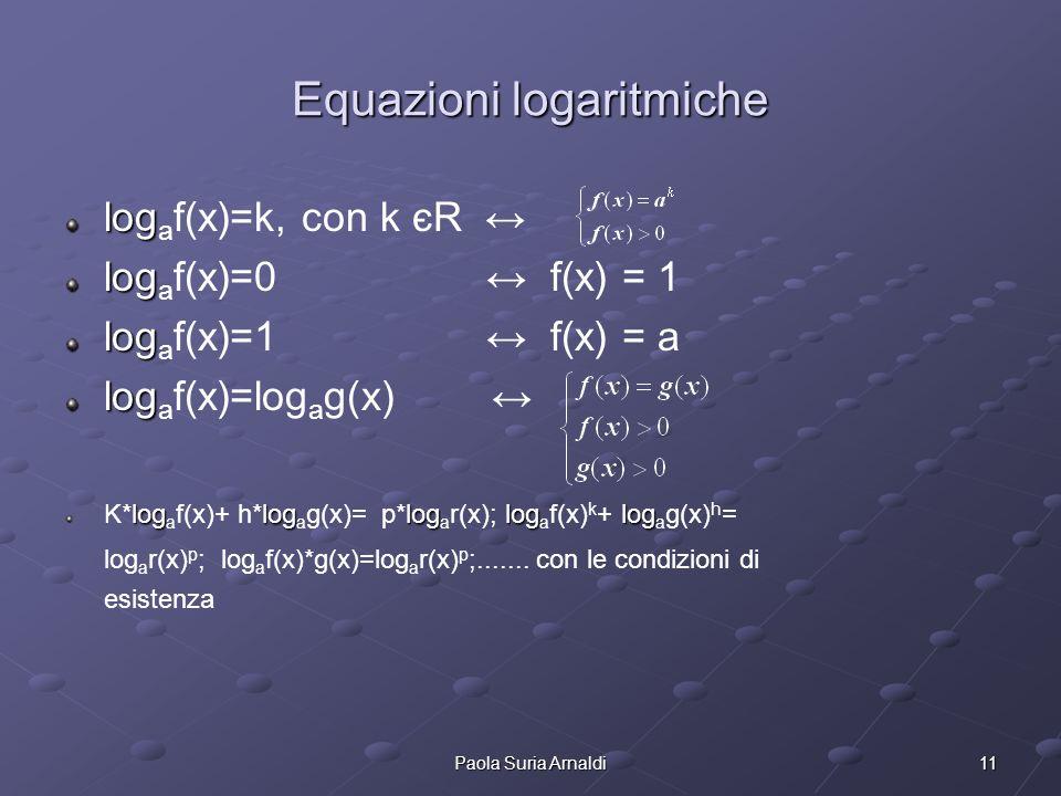 11Paola Suria Arnaldi Equazioni logaritmiche log log a f(x)=k, con k єR log log a f(x)=0 f(x) = 1 log log a f(x)=1 f(x) = a log log a f(x)=log a g(x)