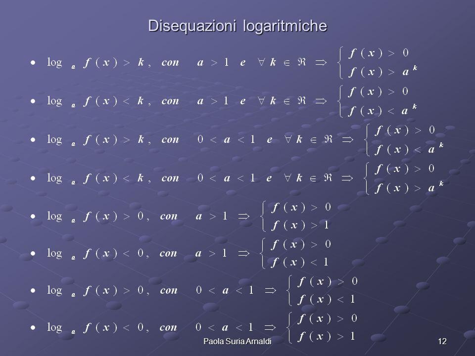 12Paola Suria Arnaldi Disequazioni logaritmiche