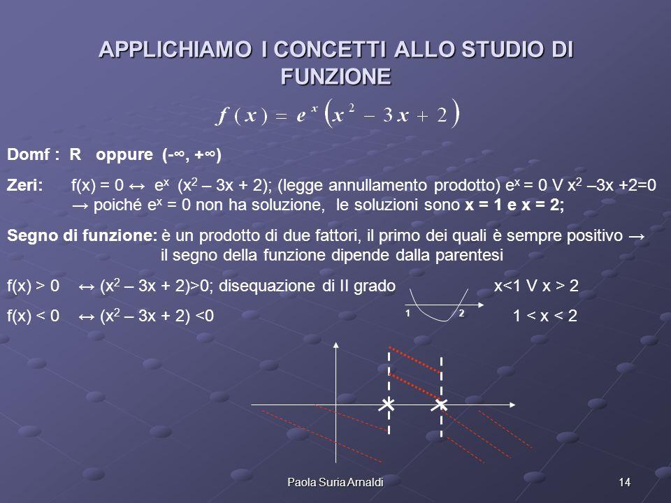 14Paola Suria Arnaldi APPLICHIAMO I CONCETTI ALLO STUDIO DI FUNZIONE Domf : R oppure (-, +) Zeri: f(x) = 0 e x (x 2 – 3x + 2); (legge annullamento pro