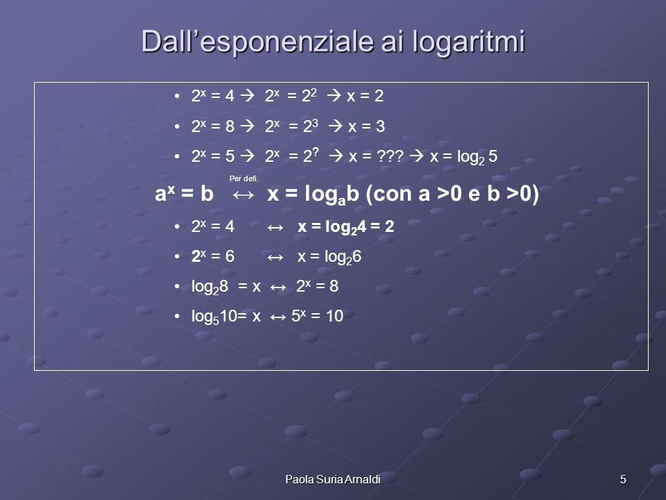 5Paola Suria Arnaldi Dallesponenziale ai logaritmi 2 x = 4 2 x = 2 2 x = 2 2 x = 8 2 x = 2 3 x = 3 2 x = 5 2 x = 2 ? x = ??? x = log 2 5 a x = b x = l