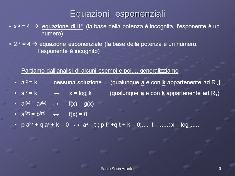 9Paola Suria Arnaldi Equazioni esponenziali x 2 = 4 equazione di II° (la base della potenza è incognita, lesponente è un numero) 2 x = 4 equazione esp
