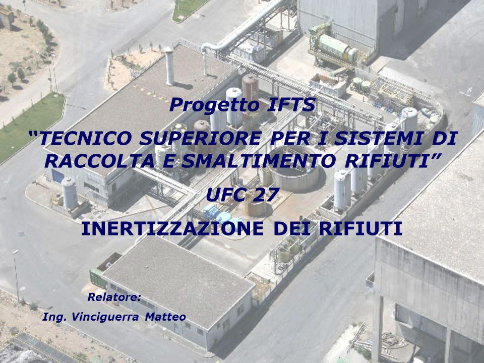 INERTIZZAZIONE DEI RIFIUTI Relatore: Ing.Vinciguerra Matteo 52 6.