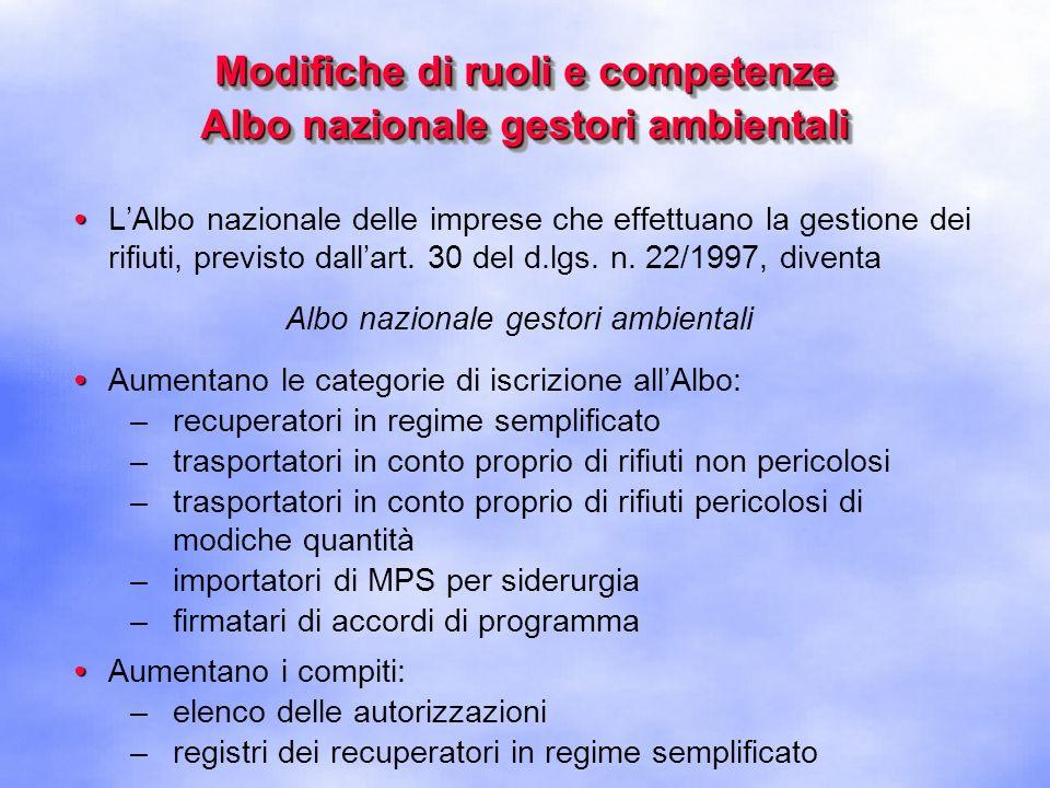 Modifiche di ruoli e competenze Albo nazionale gestori ambientali...