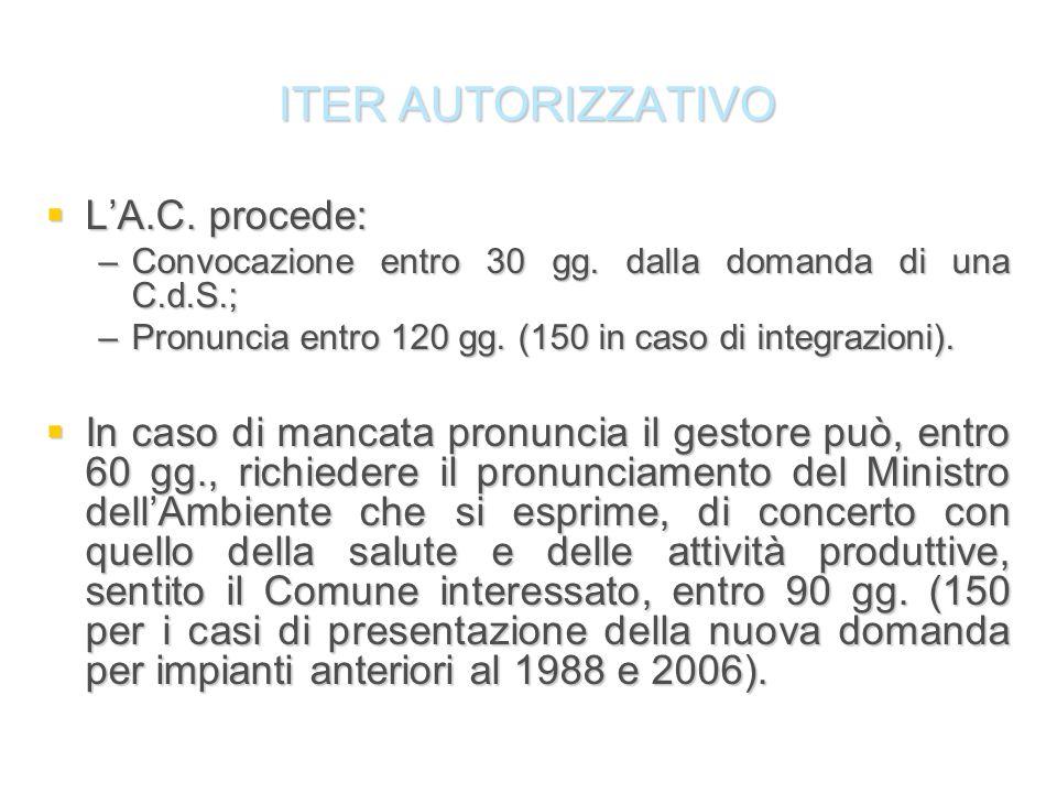 ITER AUTORIZZATIVO LA.C. procede: LA.C. procede: –Convocazione entro 30 gg. dalla domanda di una C.d.S.; –Pronuncia entro 120 gg. (150 in caso di inte