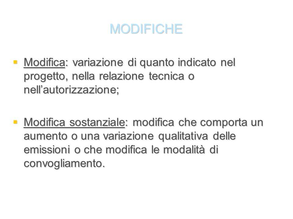 MODIFICHE Modifica: variazione di quanto indicato nel progetto, nella relazione tecnica o nellautorizzazione; Modifica: variazione di quanto indicato