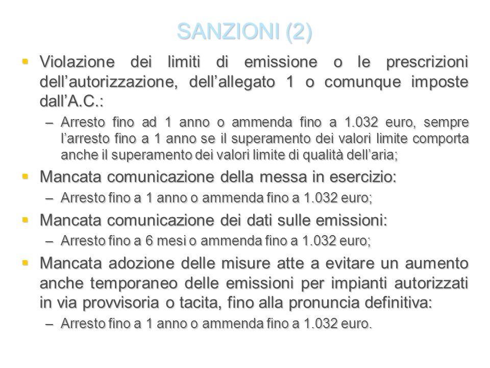 SANZIONI (2) Violazione dei limiti di emissione o le prescrizioni dellautorizzazione, dellallegato 1 o comunque imposte dallA.C.: Violazione dei limit