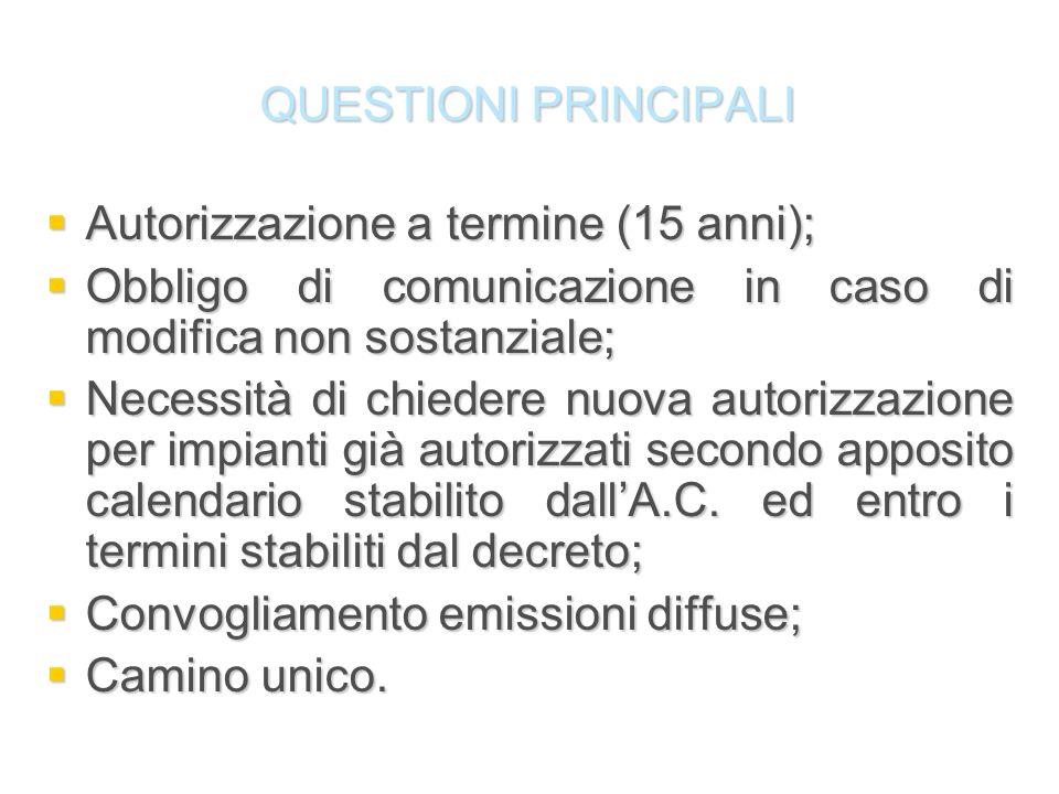 QUESTIONI PRINCIPALI Autorizzazione a termine (15 anni); Autorizzazione a termine (15 anni); Obbligo di comunicazione in caso di modifica non sostanzi