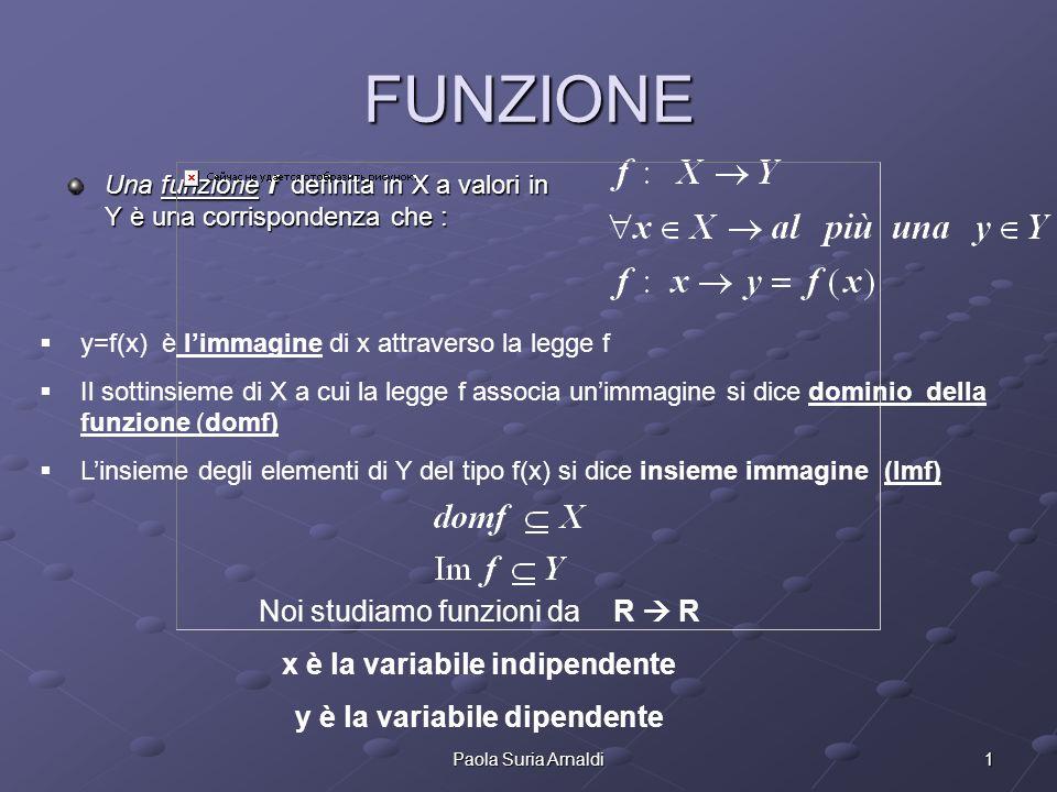 2Paola Suria ArnaldiDefinizioni Se y è un generico elemento di Y, chiamiamo controimmagine di y attraverso la legge f quella x appartenente ad X, tale che y=f(x) La controimmagine di y si indica f -1 (y) Aggettivi di una funzione Funzione iniettiva : è una funzione tale che qualunque y appartenente ad Y abbia al più una controimmagine Funzione suriettiva: è una funzione tale che qualunque y appartenente ad Y abbia al meno una controimmagine Funzione biiettiva: è una funzione tale che qualunque y appartenente ad Y abbia una e una sola controimmagine