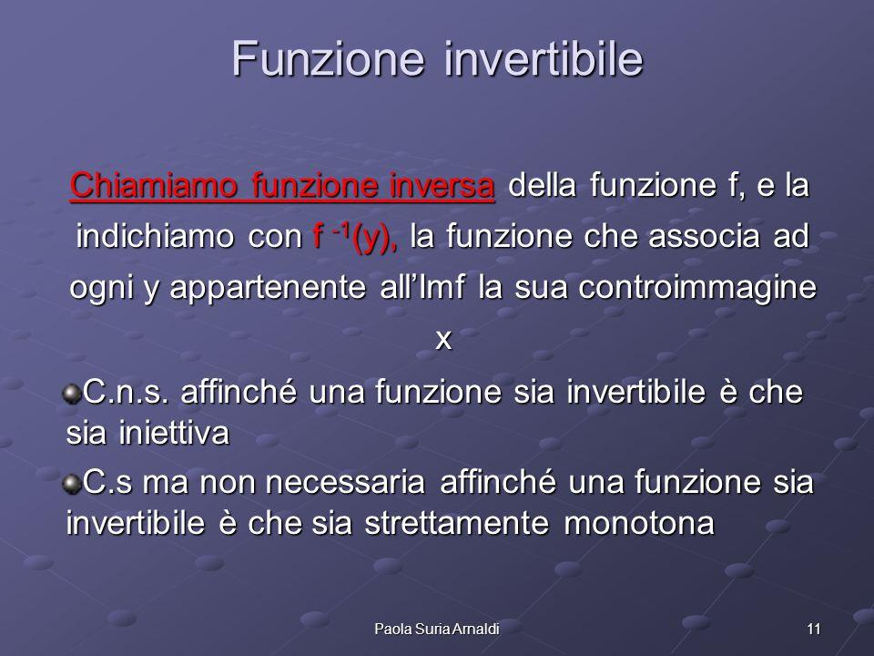 11Paola Suria Arnaldi Funzione invertibile Chiamiamo funzione inversa della funzione f, e la indichiamo con f -1 (y), la funzione che associa ad ogni