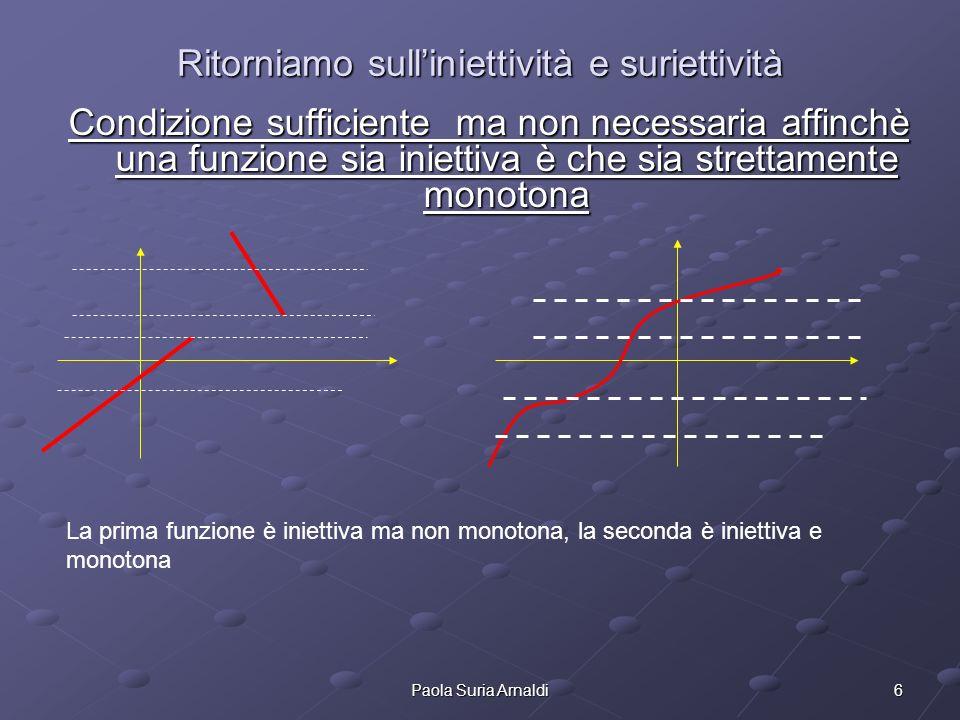 7Paola Suria Arnaldi Suriettività Se una funzione è suriettiva Imf coincide con Y