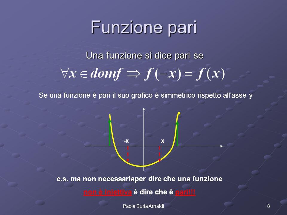 9Paola Suria Arnaldi Funzione dispari Una funzione si dice dispari se Se una funzione è pari il suo grafico è simmetrico rispetto allorigine Il fatto che sia dispari non mi consente di trarre conclusioni sulla suriettività/inetttività -x x