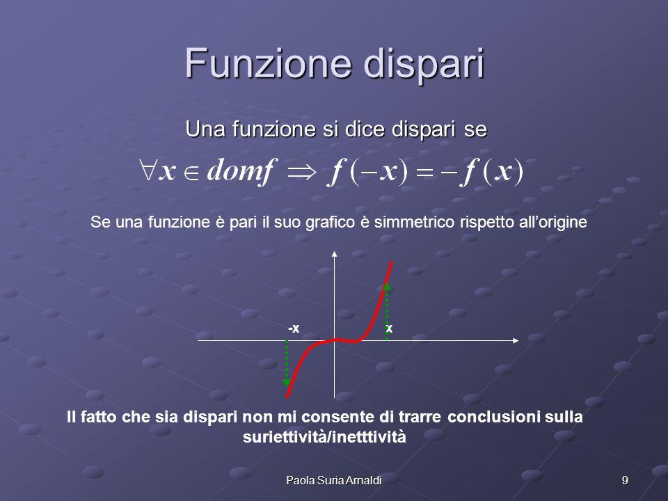 9Paola Suria Arnaldi Funzione dispari Una funzione si dice dispari se Se una funzione è pari il suo grafico è simmetrico rispetto allorigine Il fatto