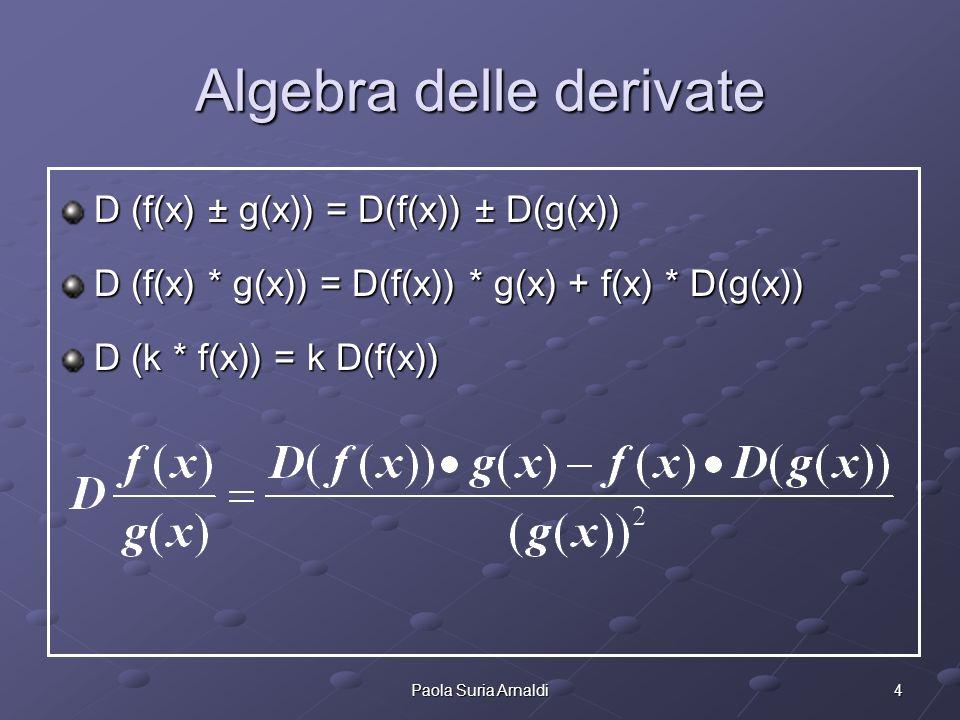4Paola Suria Arnaldi Algebra delle derivate D (f(x) ± g(x)) = D(f(x)) ± D(g(x)) D (f(x) * g(x)) = D(f(x)) * g(x) + f(x) * D(g(x)) D (k * f(x)) = k D(f(x))