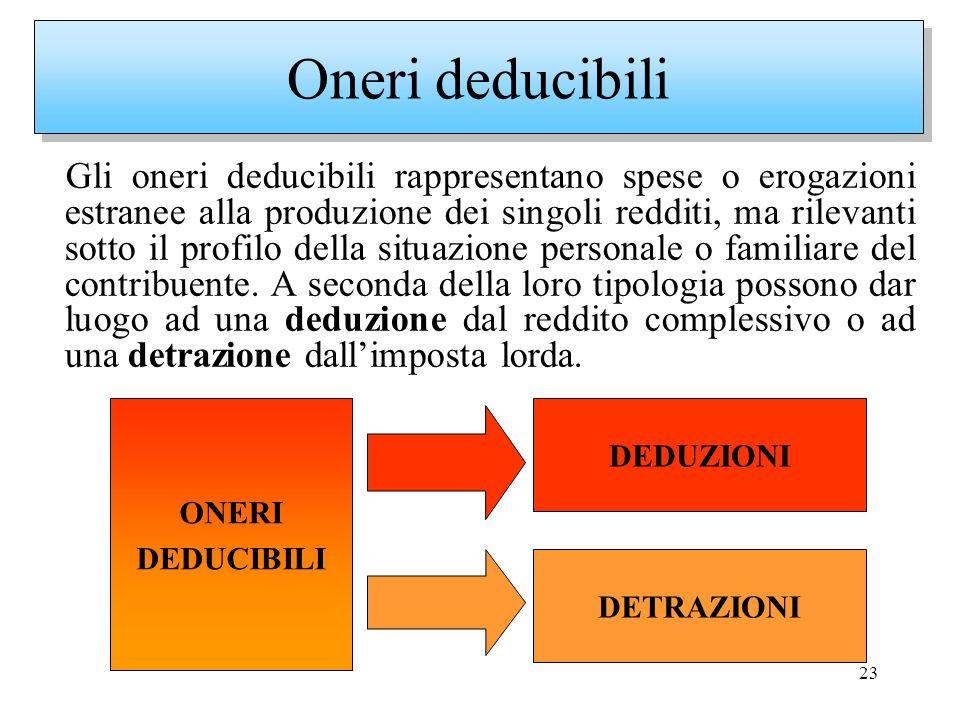 23 Gli oneri deducibili rappresentano spese o erogazioni estranee alla produzione dei singoli redditi, ma rilevanti sotto il profilo della situazione