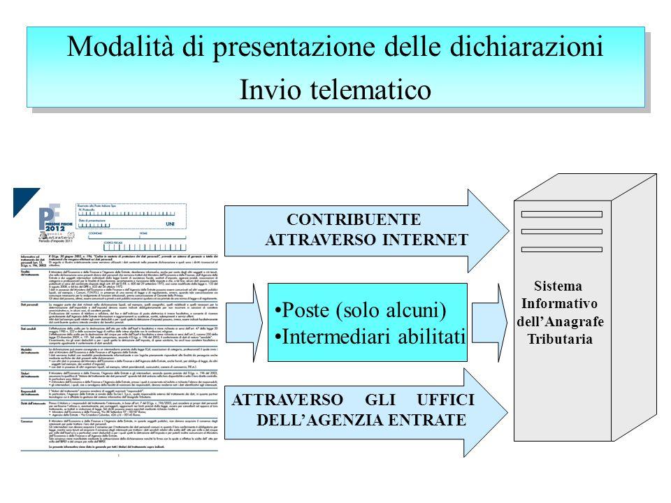 Poste (solo alcuni) Intermediari abilitati Sistema Informativo dellAnagrafe Tributaria Modalità di presentazione delle dichiarazioni Invio telematico