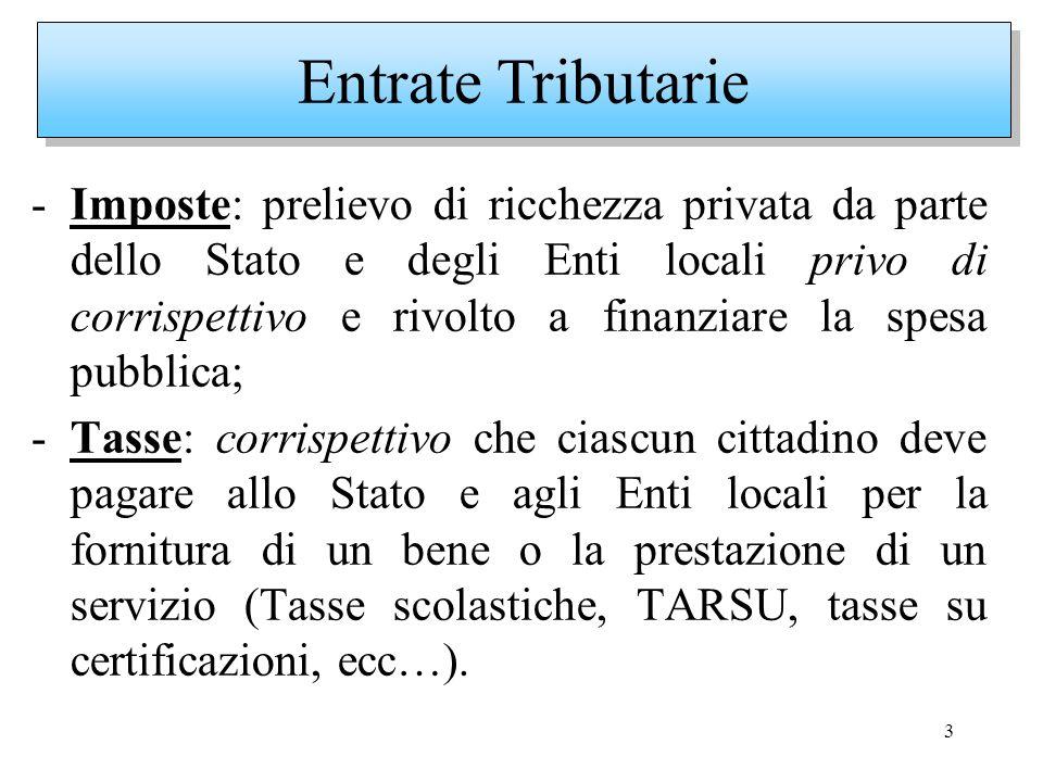 3 -Imposte: prelievo di ricchezza privata da parte dello Stato e degli Enti locali privo di corrispettivo e rivolto a finanziare la spesa pubblica; -T