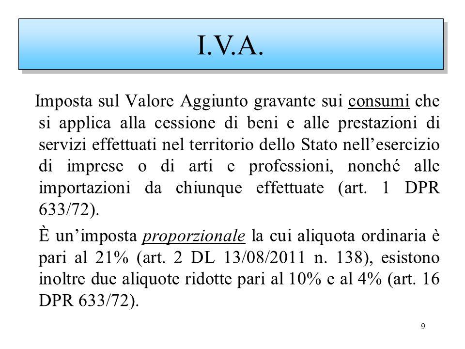 20 Modello UNICO PF/2012 Nellanno 2011 sono stati presentati 10.571.499 modelli UNICO PF Dal 2009 raggruppa solo due dichiarazioni: Redditi ed IVA; Consta di 3 fascicoli + IVA; Per complessivi: - 26 quadri redditi - 8 quadri IVA