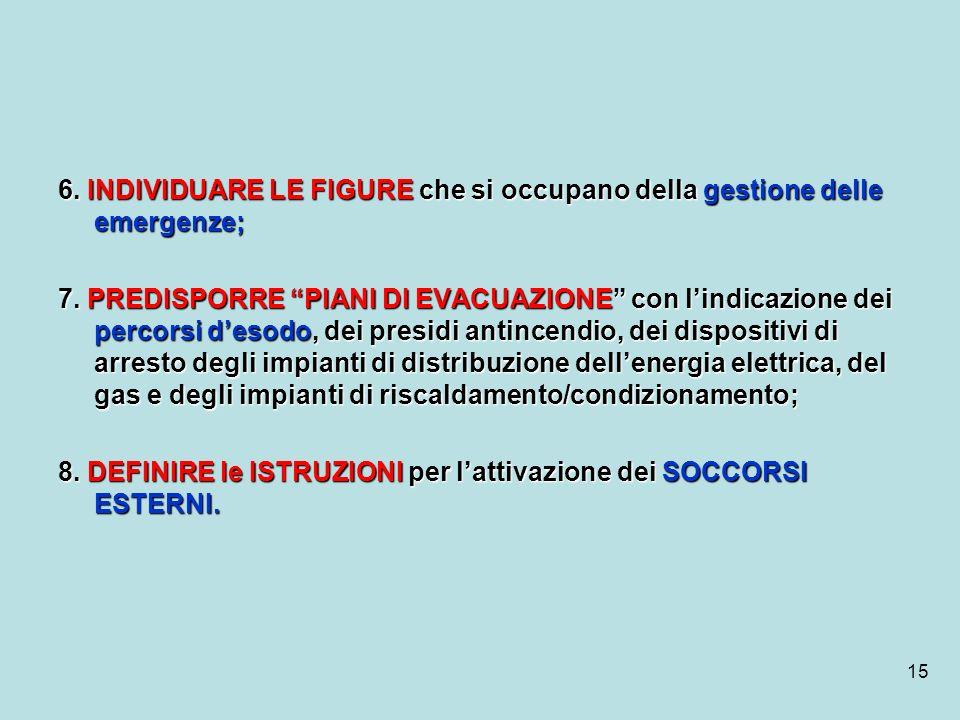 15 6. INDIVIDUARE LE FIGURE che si occupano della gestione delle emergenze; 7. PREDISPORRE PIANI DI EVACUAZIONE con lindicazione dei percorsi desodo,