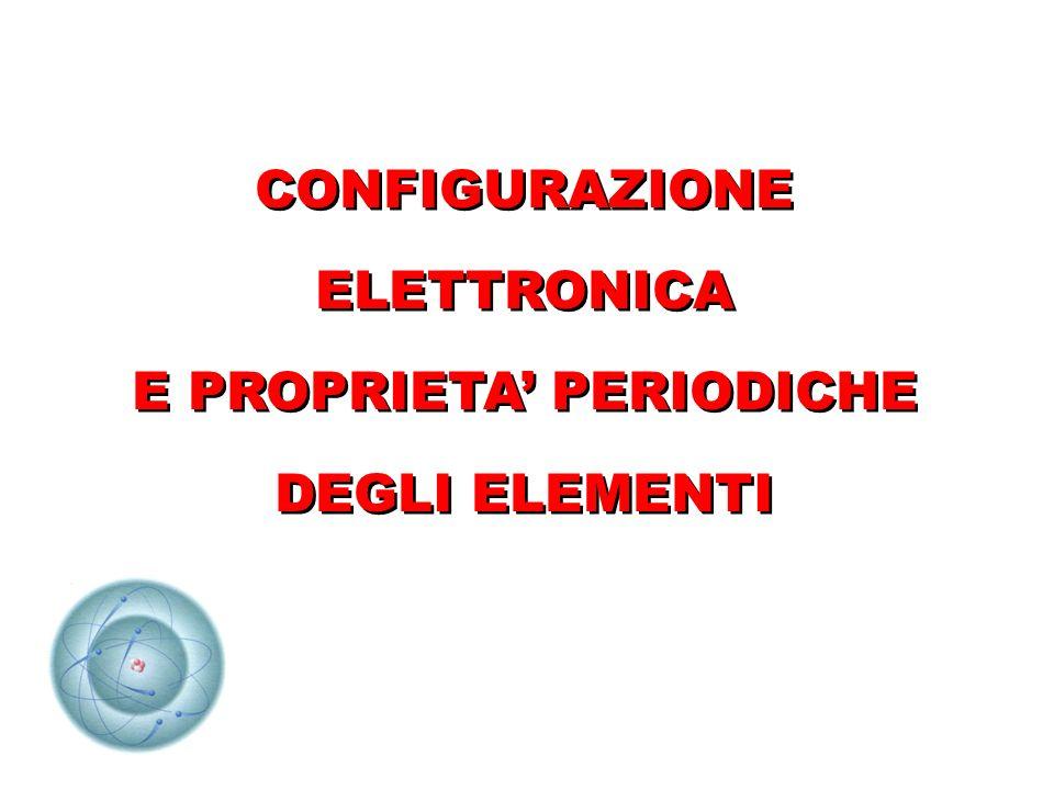 CONFIGURAZIONE ELETTRONICA E PROPRIETA PERIODICHE DEGLI ELEMENTI CONFIGURAZIONE ELETTRONICA E PROPRIETA PERIODICHE DEGLI ELEMENTI