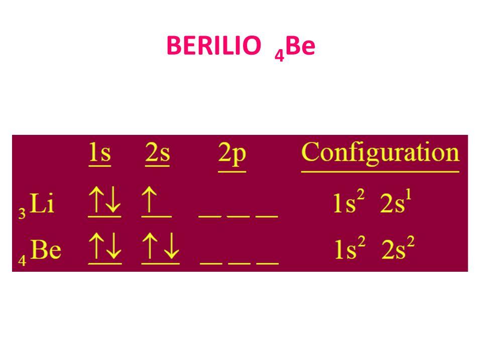 BERILIO 4 Be