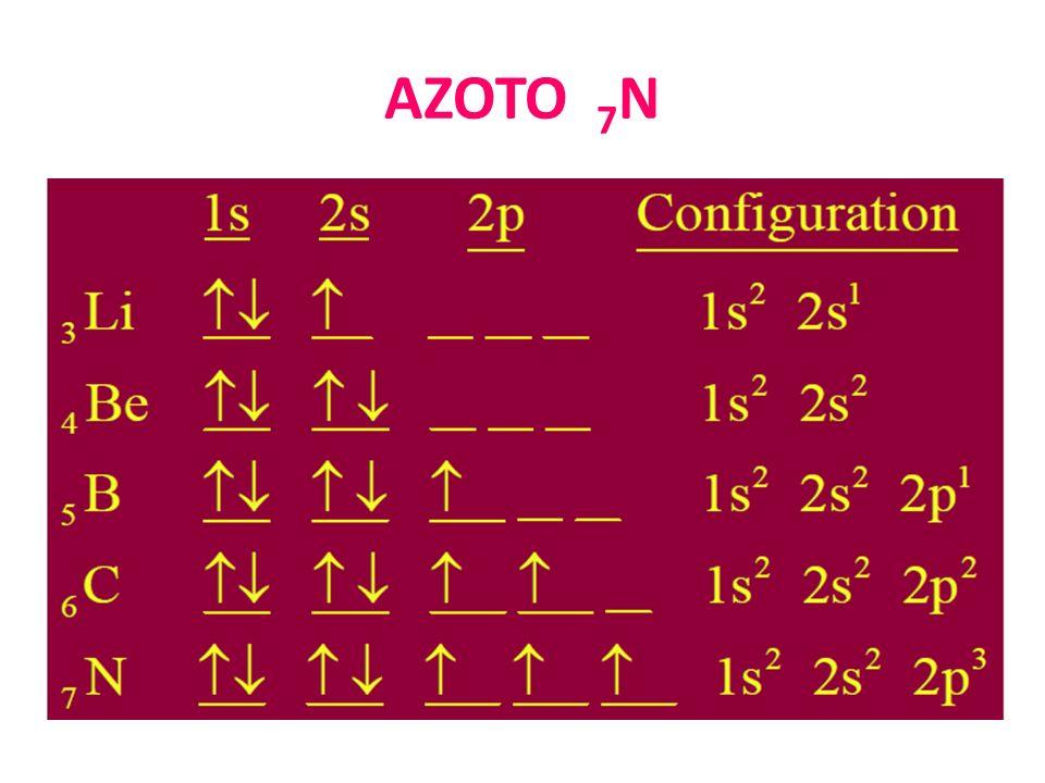 AZOTO 7 N