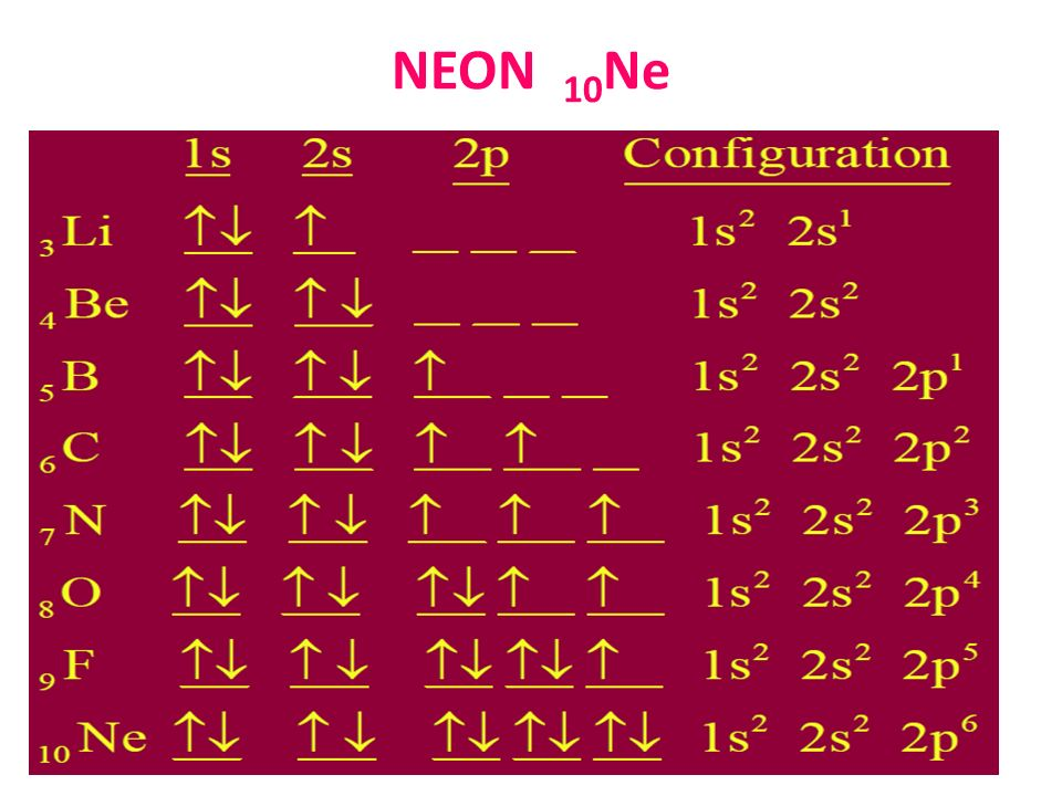 NEON 10 Ne