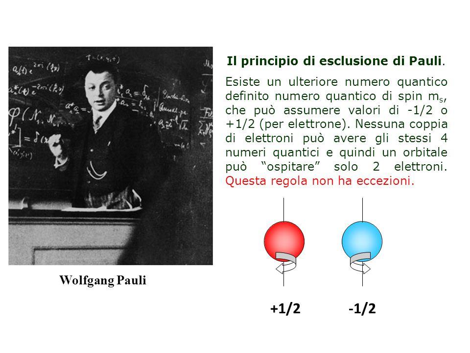 Il principio di esclusione di Pauli. Esiste un ulteriore numero quantico definito numero quantico di spin m s, che può assumere valori di -1/2 o +1/2