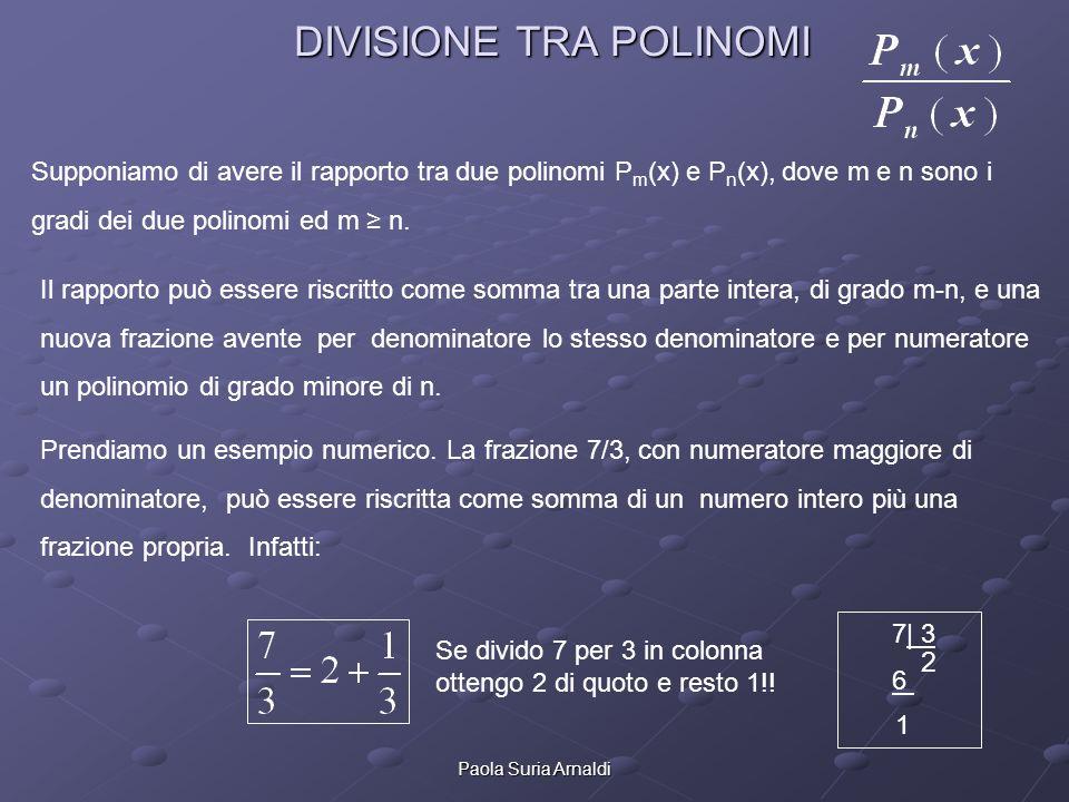Paola Suria Arnaldi Impariamo a dividere i polinomi con un esempio Infatti x 3 + 0 x 2 + 2x + 5 | x – 2 - x 3 + 2 x 2 x 2 + 2x + 6 // 2 x 2 + 2x + 5 - 2 x 2 + 4x // + 6x + 5 - 6x + 12 // + 17 quindi il quoto è x 2 + 2x + 6, il resto 17 Dove servirà.