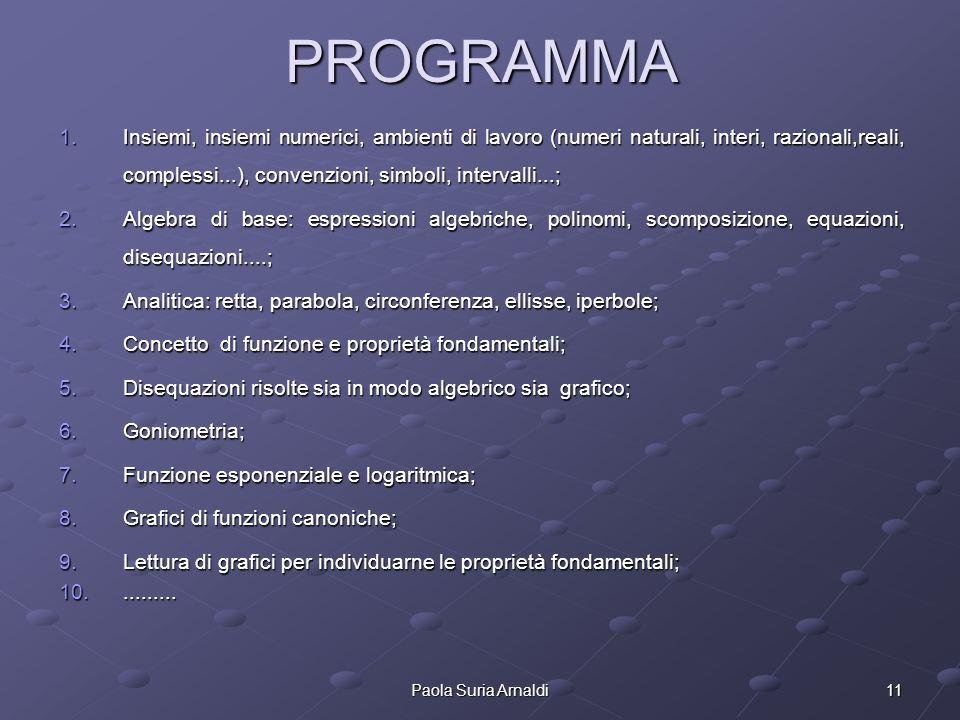 11Paola Suria ArnaldiPROGRAMMA 1.Insiemi, insiemi numerici, ambienti di lavoro (numeri naturali, interi, razionali,reali, complessi...), convenzioni,