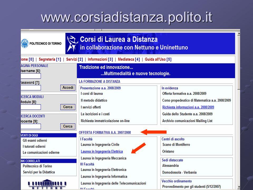 5Paola Suria Arnaldi www.corsiadistanza.polito.it